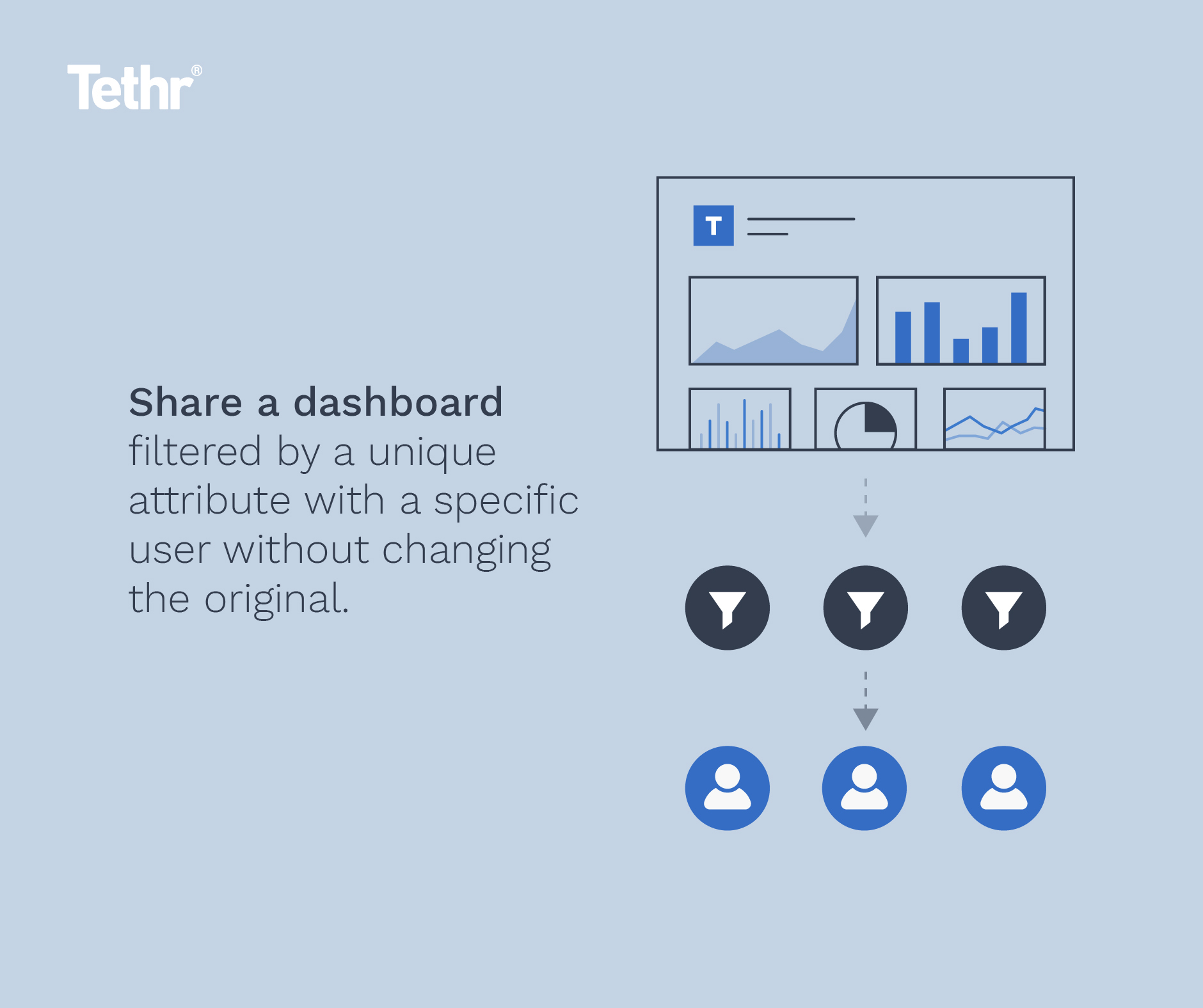 How does it work - Share a dashboard filtered by a unique attribute to any user in Tethr | Tethr customer conversation analytics